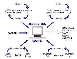 Business Plan Assignment Help Expert Business Plan